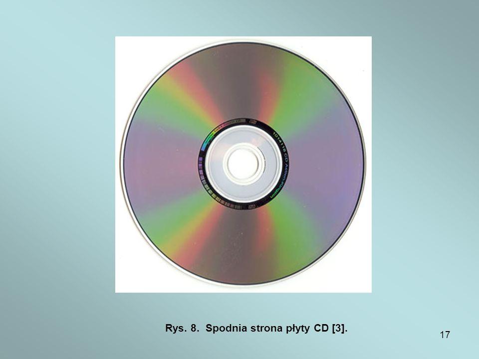 Rys. 8. Spodnia strona płyty CD [3].